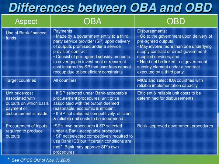 Differences between OBA and OBD