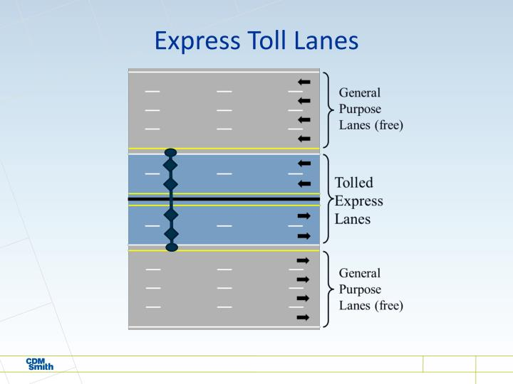 Express Toll Lanes