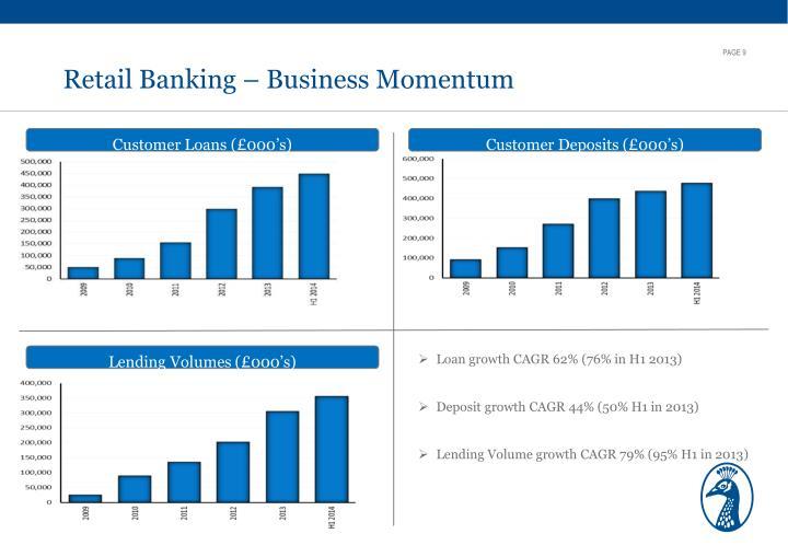Retail Banking – Business Momentum