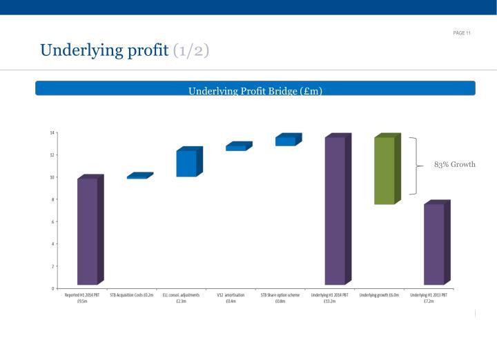 Underlying profit