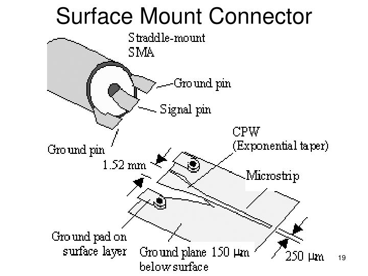 Surface Mount Connector