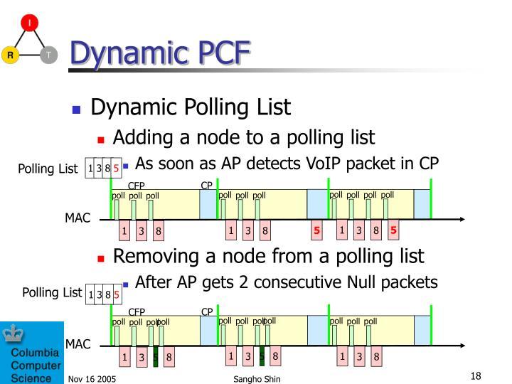 Polling List
