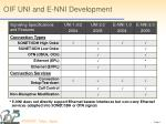 oif uni and e nni development
