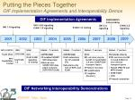 putting the pieces together oif implementation agreements and interoperability demos