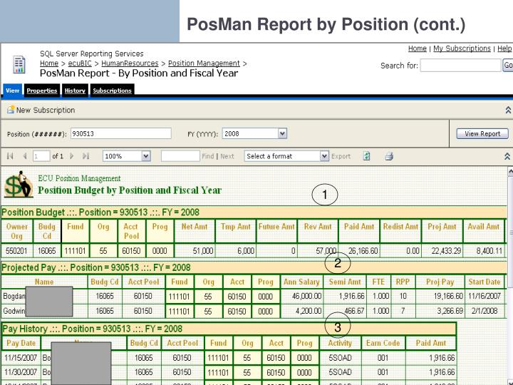 PosMan Report by Position (cont.)