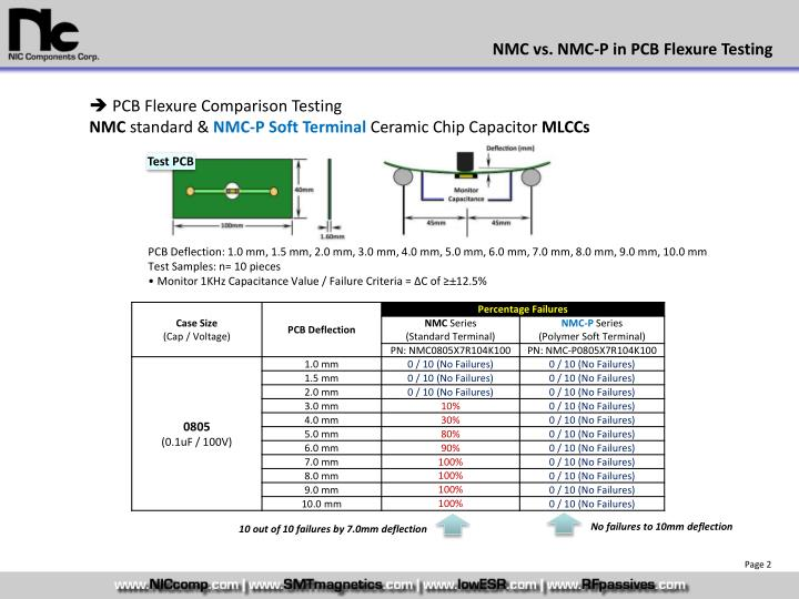 NMC vs. NMC-P in PCB Flexure Testing