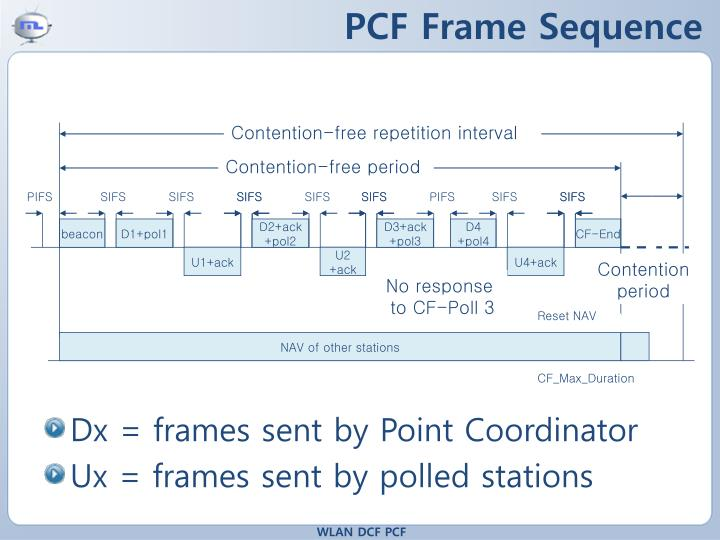 PCF Frame Sequence