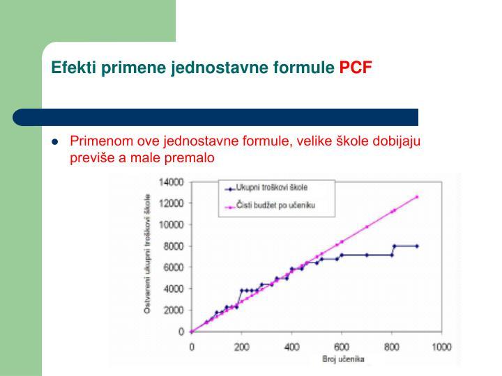 Efekti primene jednostavne formule