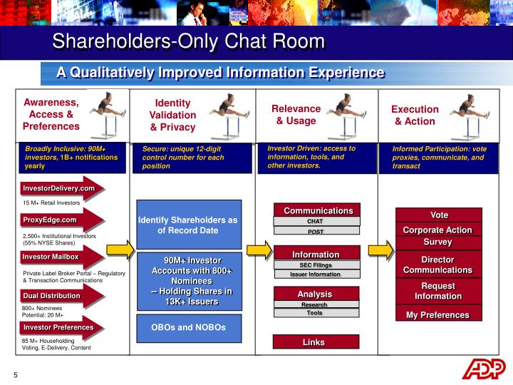 Shareholders-Only Chat Room