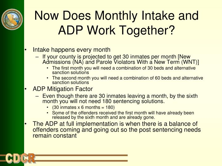 Now Does Monthly Intake and ADP Work Together?
