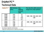 dripnet pc technical data