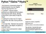python ozline hydra
