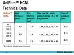 uniram hcnl technical data