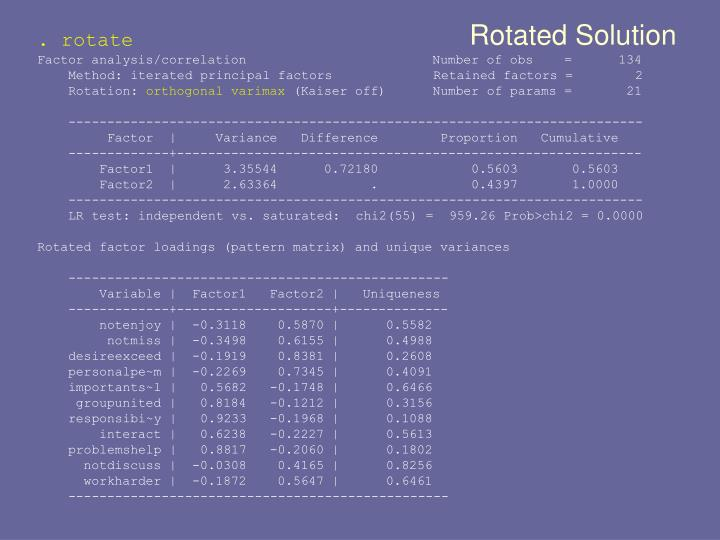 Rotated Solution