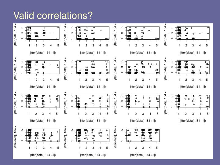 Valid correlations?