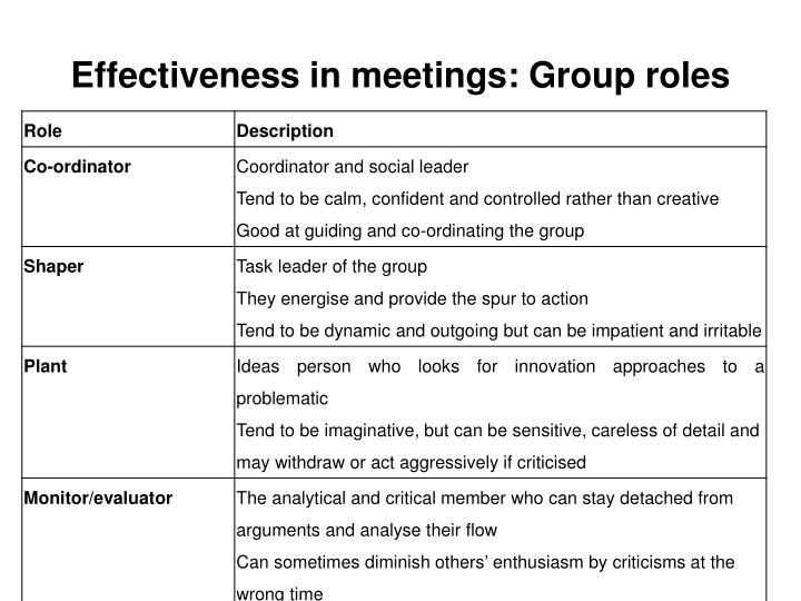 Effectiveness in meetings: Group roles