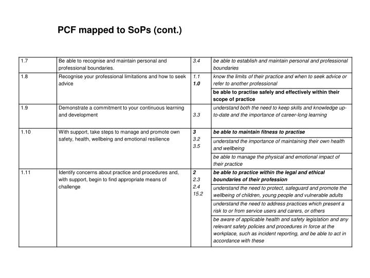 PCF mapped to SoPs (cont.)