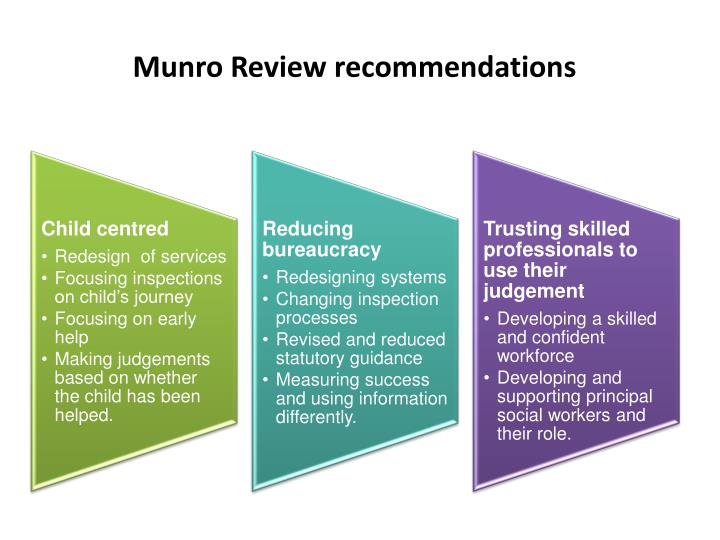 Munro Review recommendations