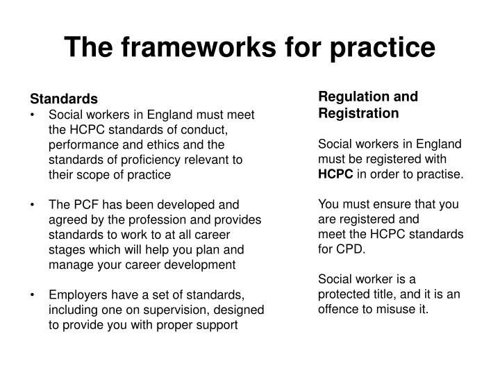 The frameworks for practice