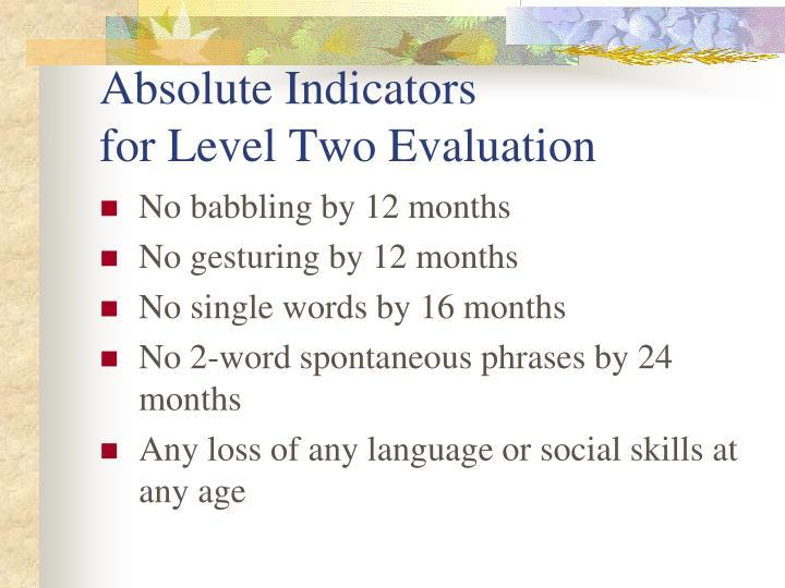 Absolute Indicators
