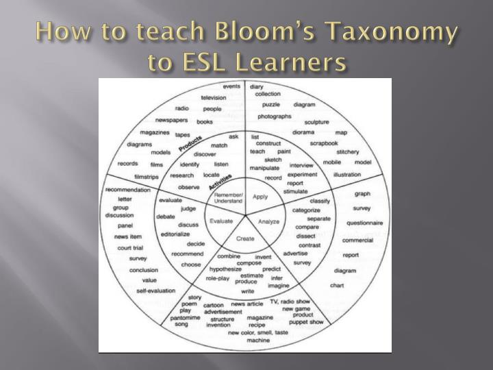 How to teach Bloom's Taxonomy to ESL Learners