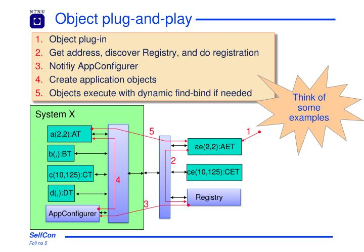 Object plug-and-play