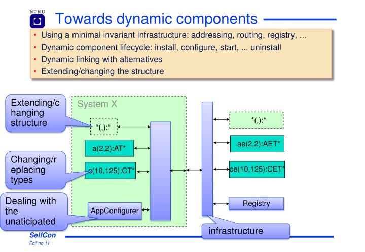 Towards dynamic components