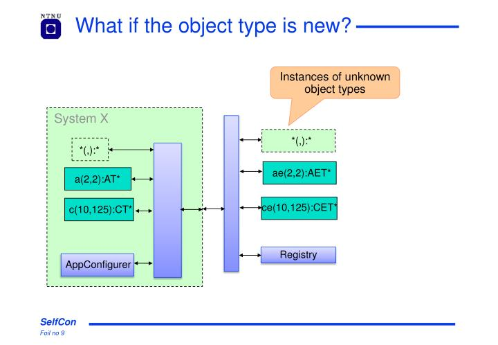 What if the object type is new?