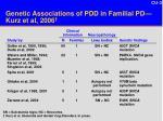 genetic associations of pdd in familial pd kurz et al 2006