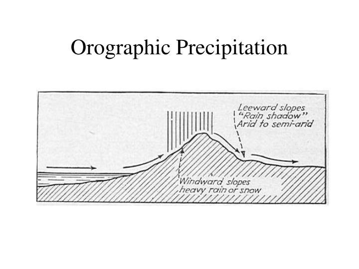Orographic Precipitation