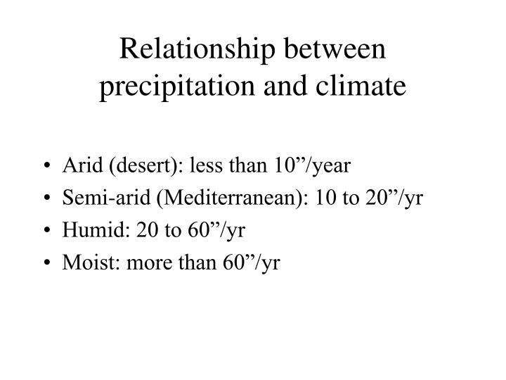 Relationship between precipitation and climate