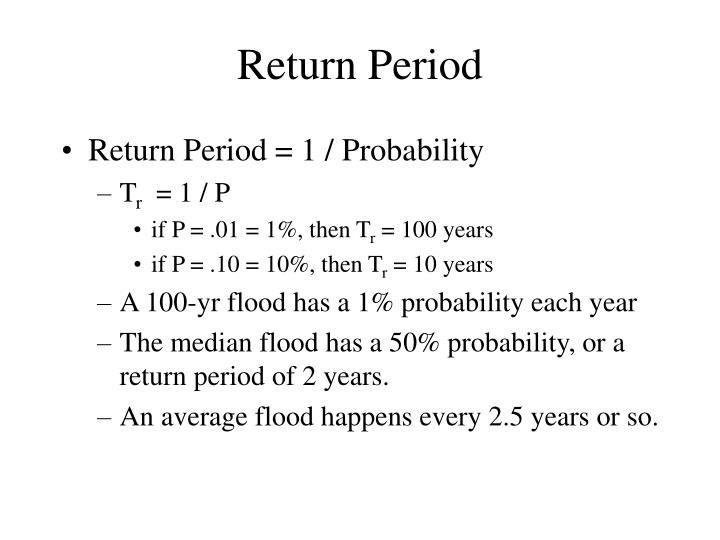 Return Period
