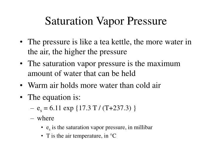 Saturation Vapor Pressure