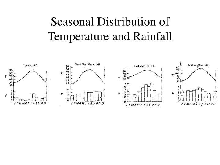 Seasonal Distribution of Temperature and Rainfall
