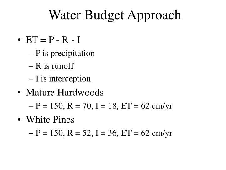 Water Budget Approach