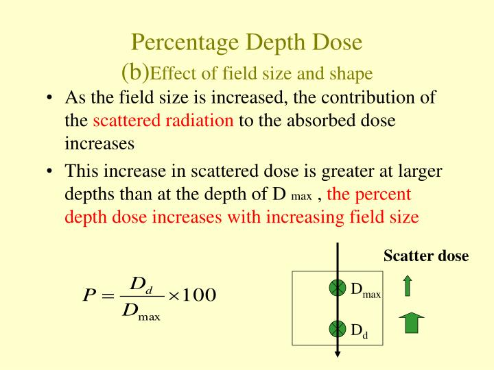 Scatter dose