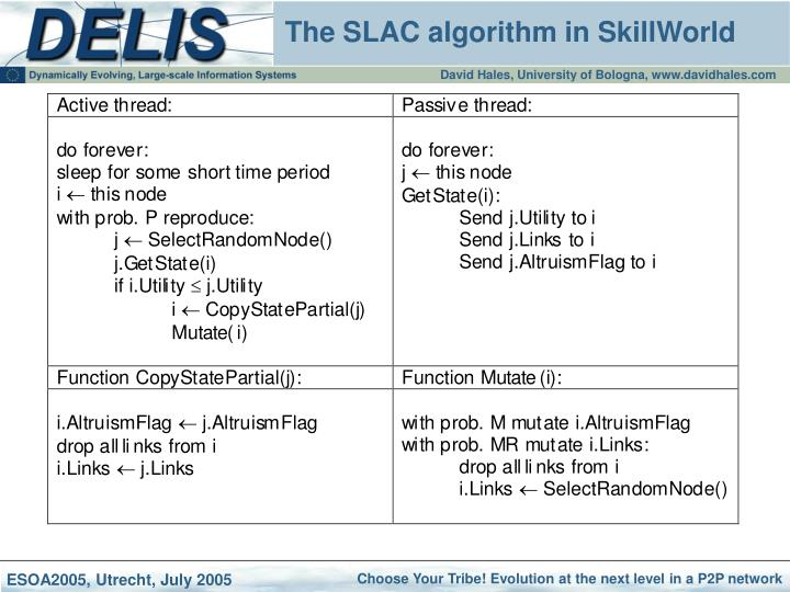 The SLAC algorithm in SkillWorld