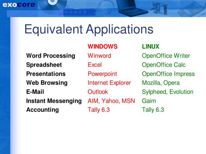 Equivalent Applications