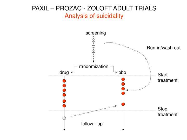 PAXIL – PROZAC - ZOLOFT ADULT TRIALS