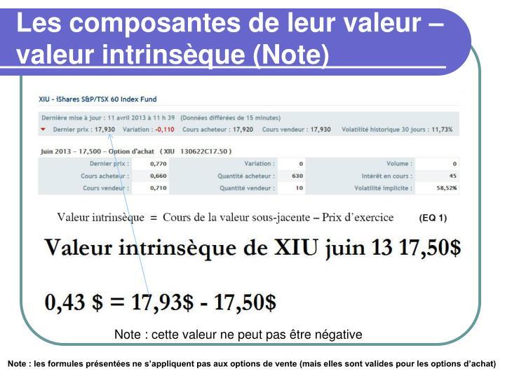 Les composantes de leur valeur –valeur intrinsèque (Note)