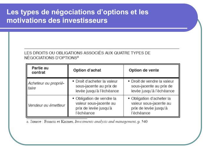 Les types de négociations d'options et les motivations des investisseurs