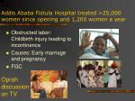 addis ababa fistula hospital treated 25 000 women since opening and 1 200 women a year