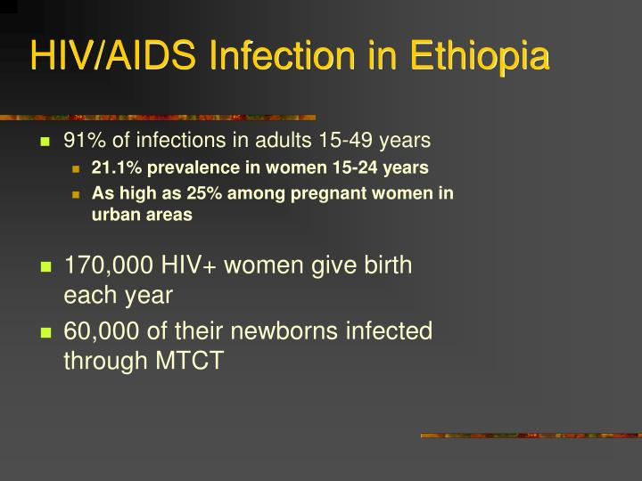 HIV/AIDS Infection in Ethiopia