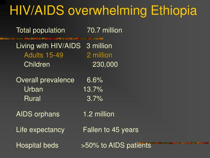HIV/AIDS overwhelming Ethiopia