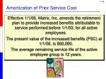 amortization of prior service cost3