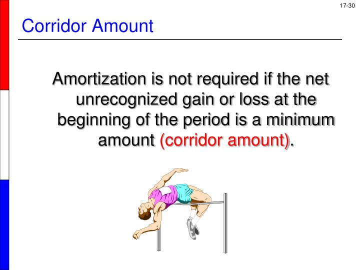 Amortization is not required if the net unrecognized gain or loss at the beginning of the period is a minimum amount