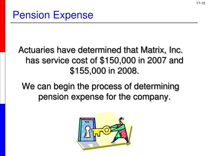 Actuaries have determined that Matrix, Inc. has service cost of $150,000 in 2007 and $155,000 in 2008.