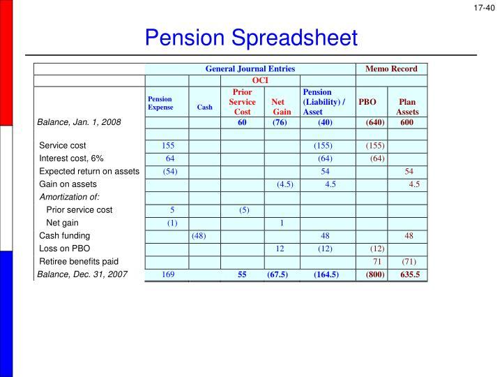 Pension Spreadsheet