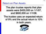 return on plan assets