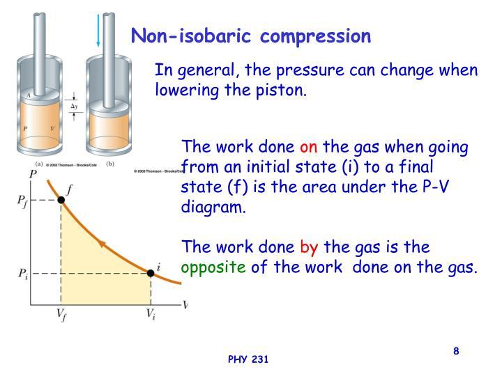 Non-isobaric compression